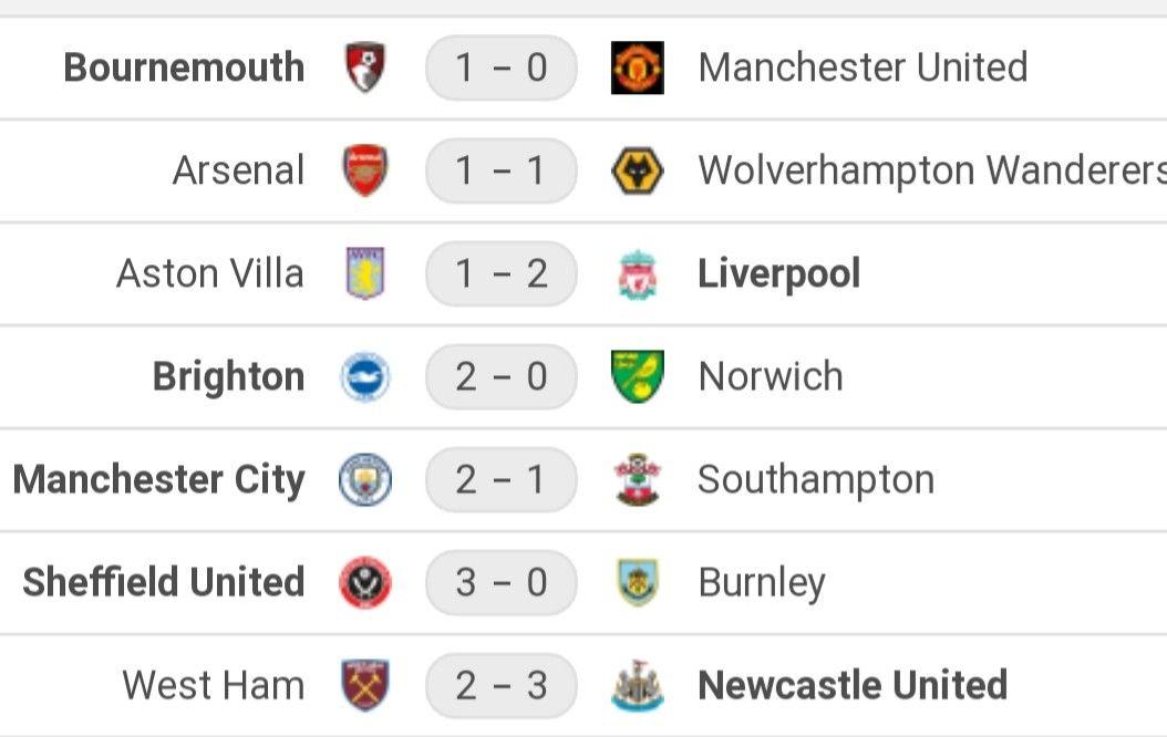 Premier League Results Live