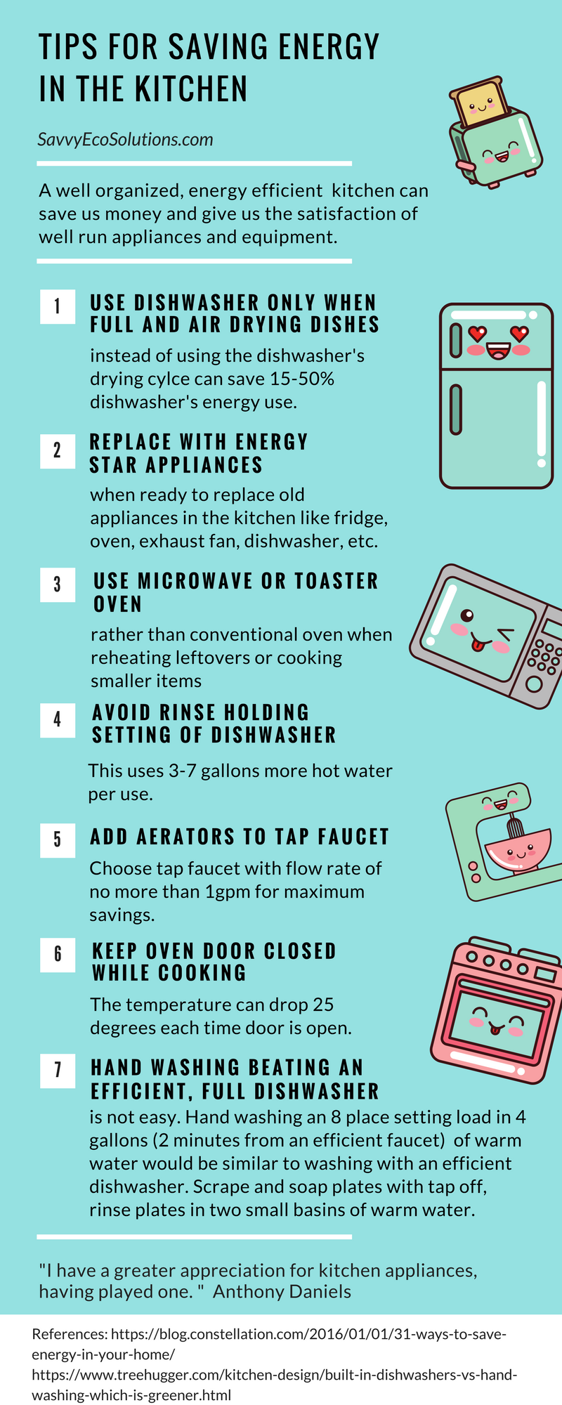 Simple ways to save energy in the kitchen, which benefit us by ...