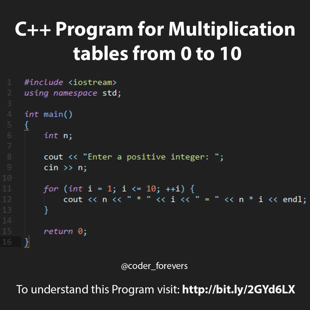 C Program To Generate Multiplication Table From 0 To 10