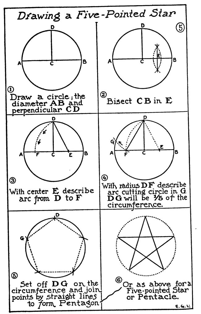 Drawing 5 pointed stars geometry pinterest drawing lessons drawing 5 pointed stars ccuart Images