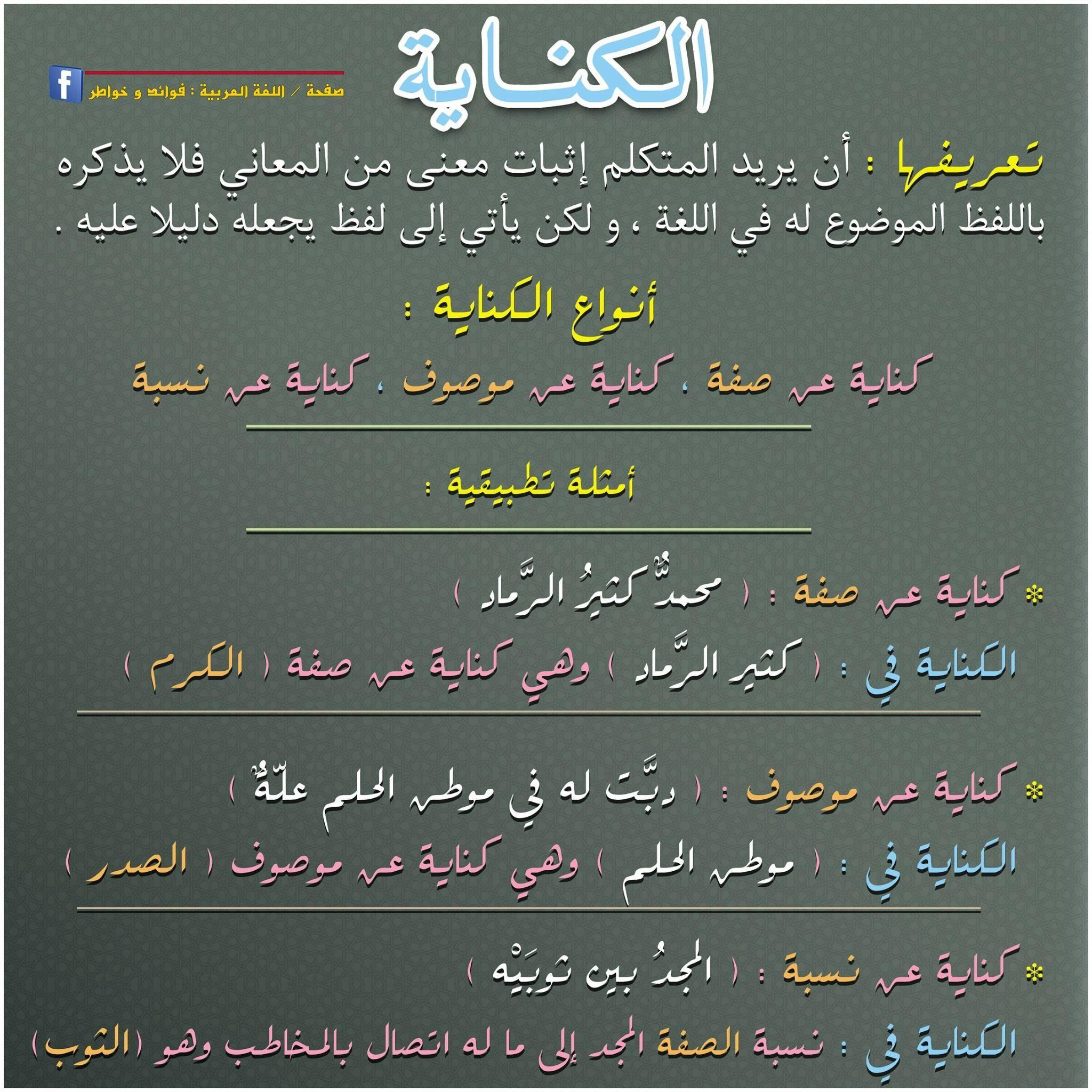 Pin By Silvana El Haddad On لغتنا العربية Arabic Script Arabic Language Learning Arabic