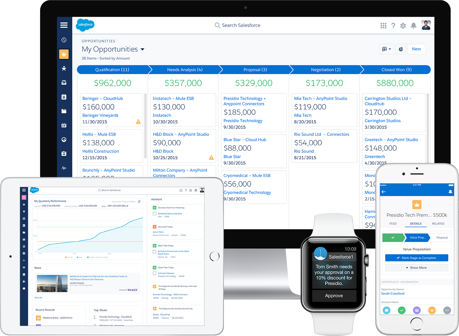 The Lightning Design System The Next Generation Of Living Style Guides Salesforce Design System Crm Software
