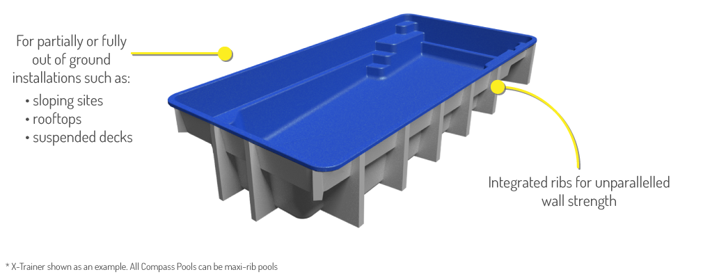 Need partial or fully above ground fibreglass pools our - Above ground fibreglass swimming pools ...