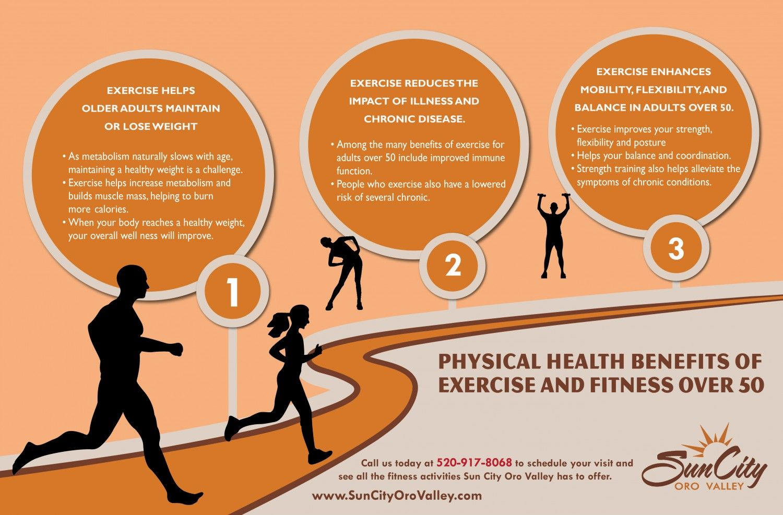 Benefits of exercise Benefits of exercise, Physical