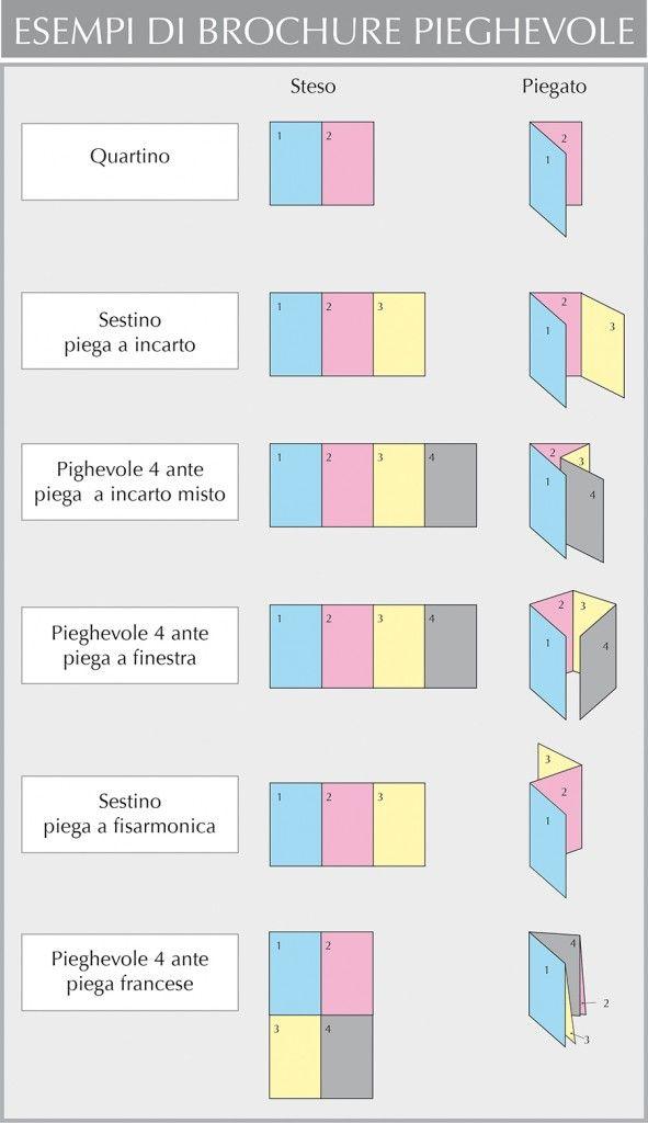 Come Scegliere Il Formato Della Brochure Aziendale Brochure