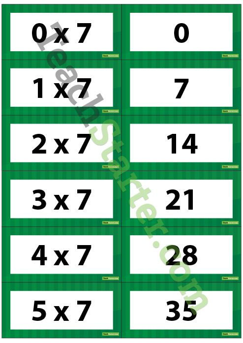 Multiplication Flash Cards - 7 Times Table | Teach Starter - Teaching Resources
