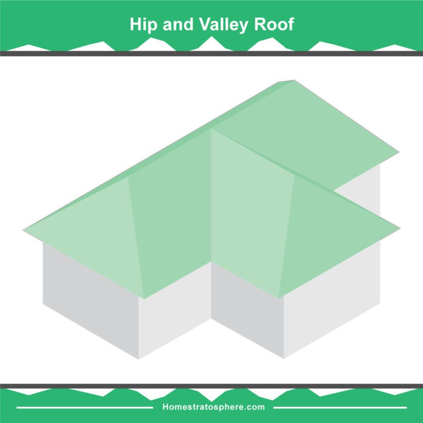 22 Hip Roof Photos All Hip Roof Styles Roof Design Roof Styles Hip Roof Design