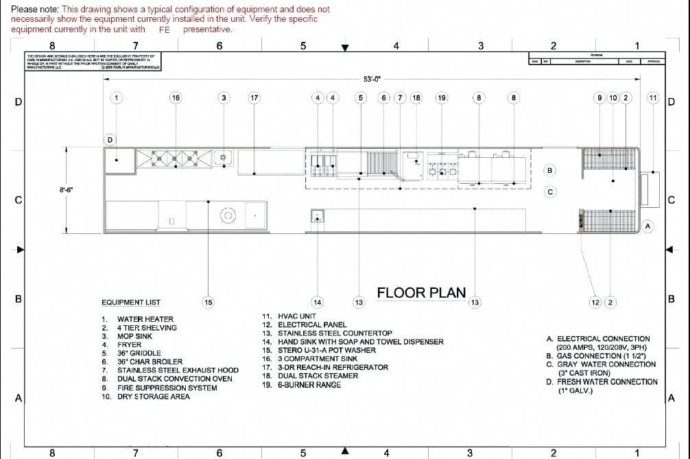 Commercial Catering Kitchen Design Catering Kitchen Layout Design