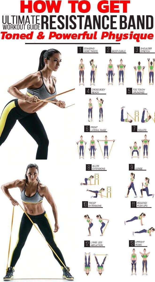 8 Übungen mit dem Widerstandsband, um einen kraftvollen Körperbau zu trainieren und zu formen