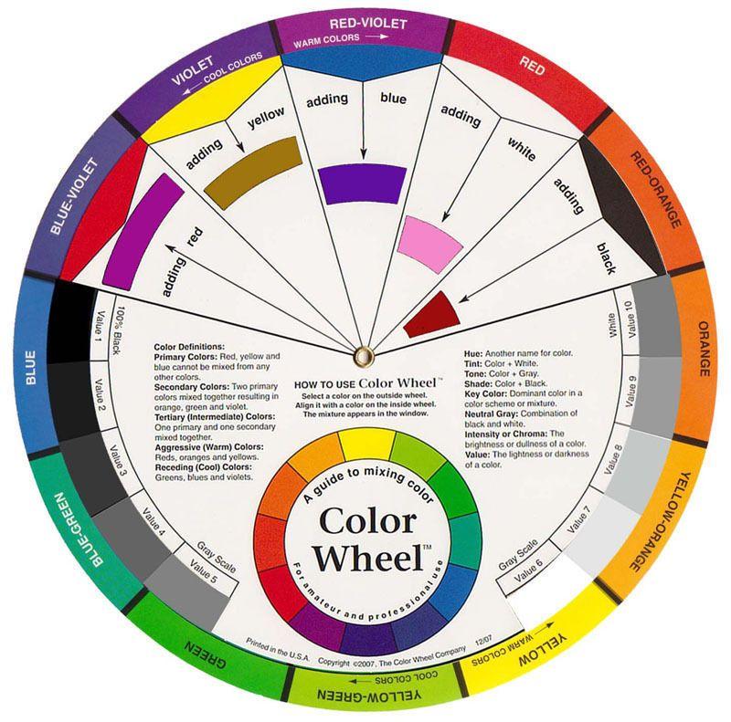 Large Artist Colour Wheel Paint Mixing Guide Educational Aid Art