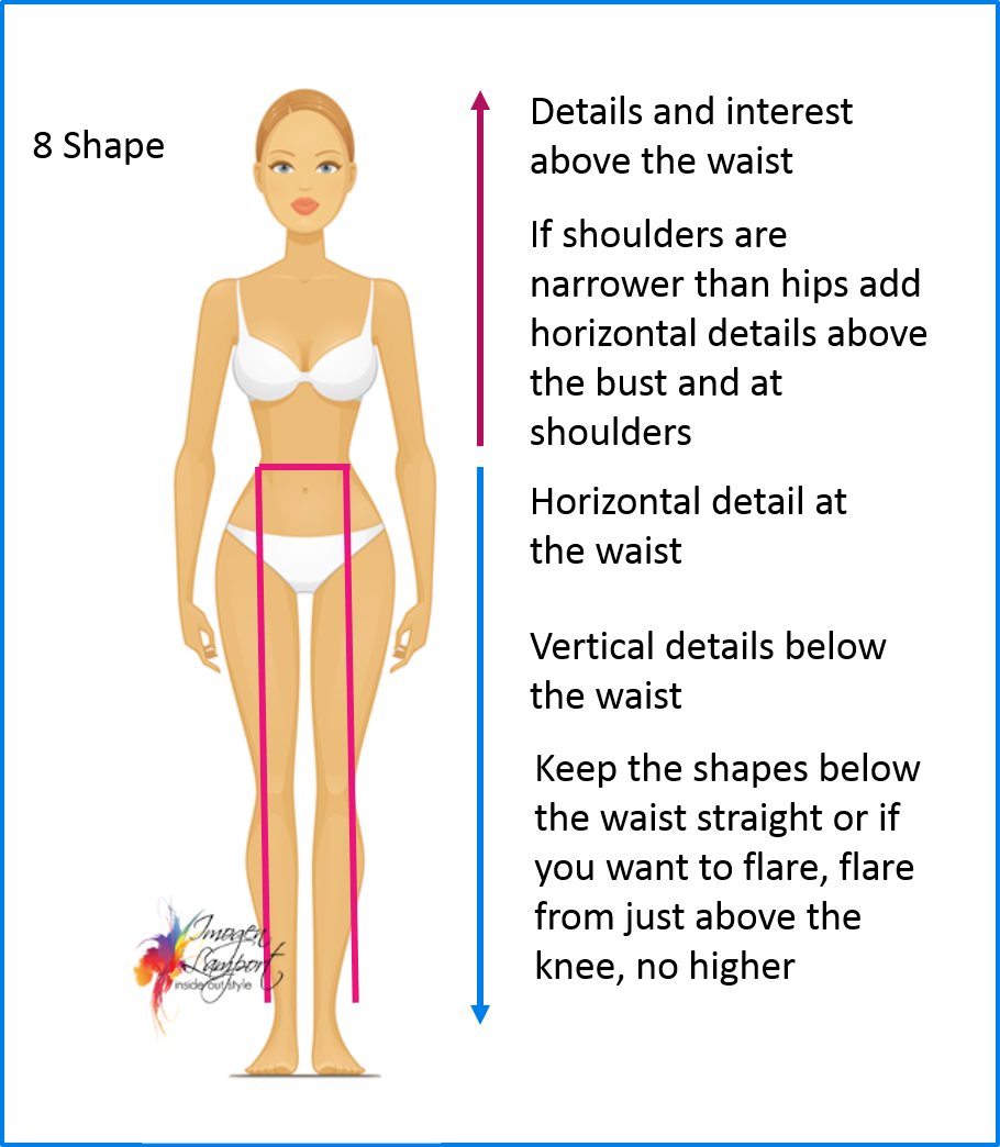 Body Shape Bible: Understanding How to Dress 8 Shape Bodies - Inside Out Style