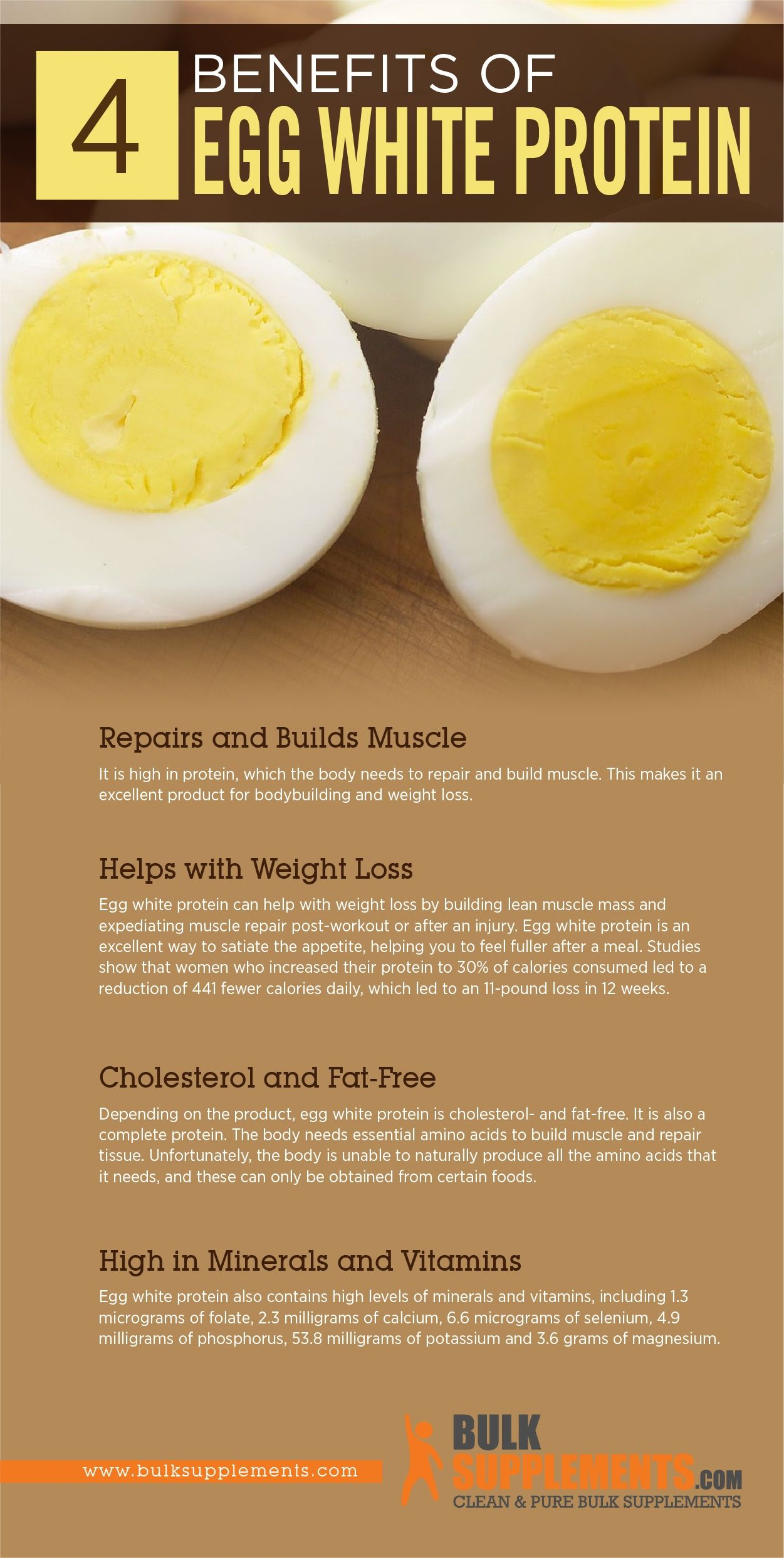 Egg White Protein Benefits Side Effects Dosage In 2020 Egg Benefits Egg White Protein Health And Nutrition