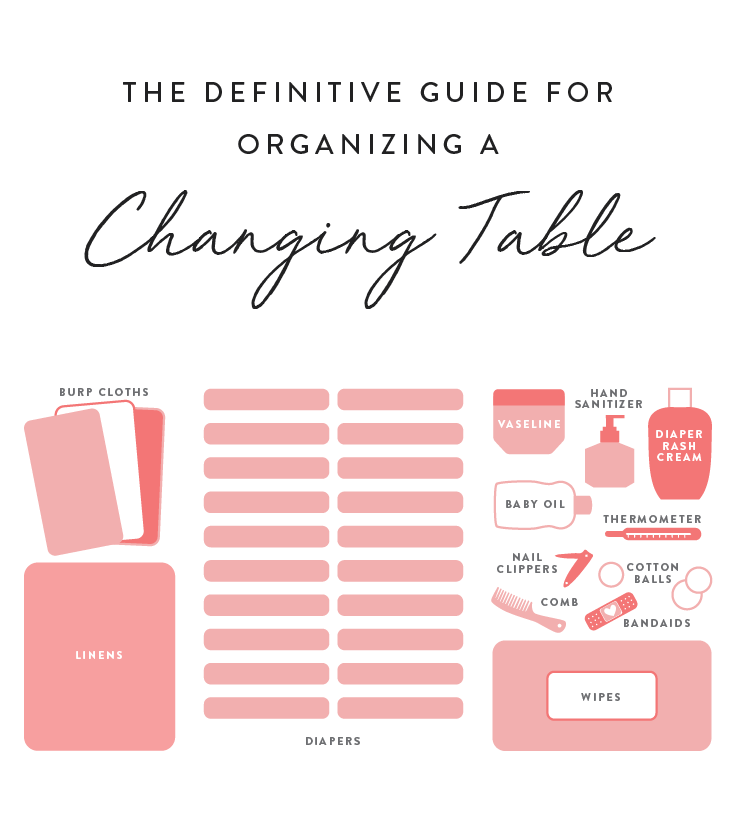 Here S Exactly How To Organize A Changing Table Nursery