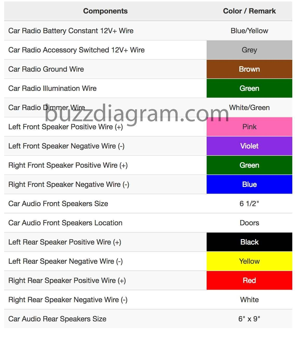 Best Of 2001 Toyota Camry Radio Wiring Diagram In 2020