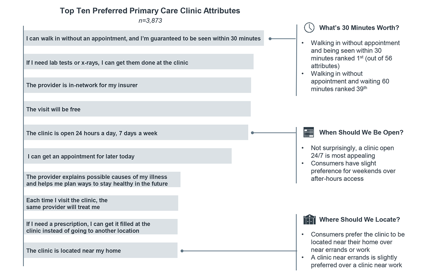 Traditional primary care, meet next year's model The