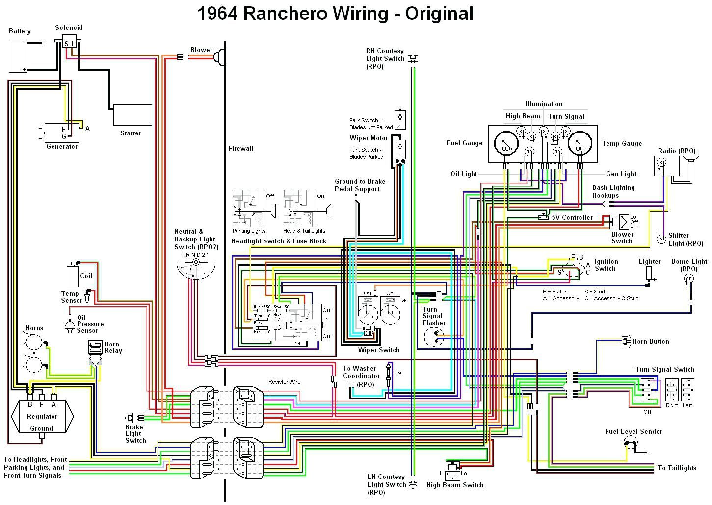 1964 Falcon Wiring Harness Free Download Diagram Schematic ... on
