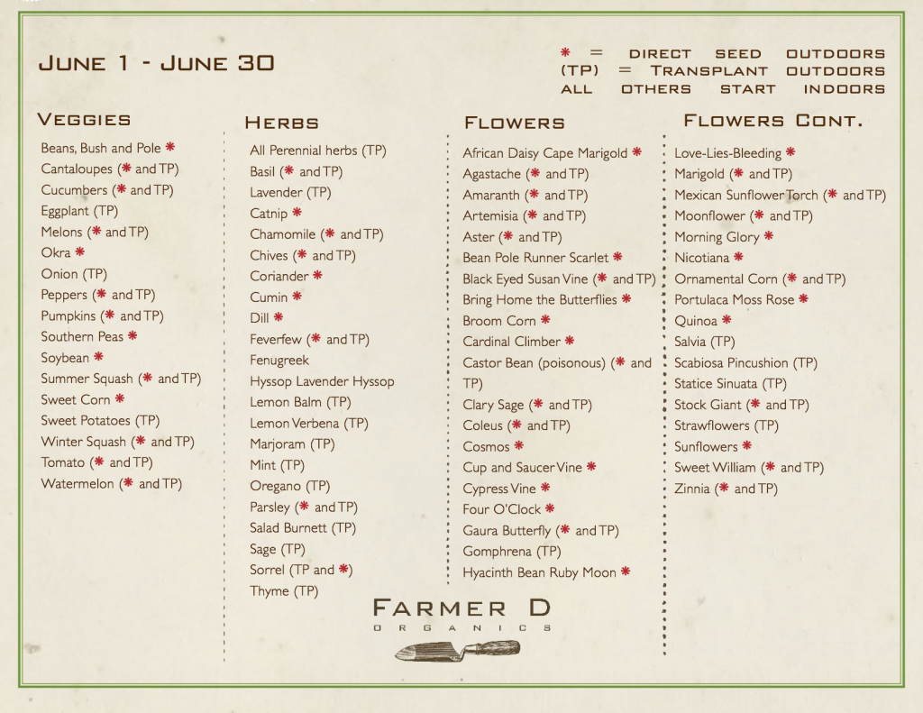planting calendar for zone 7... all things including ...