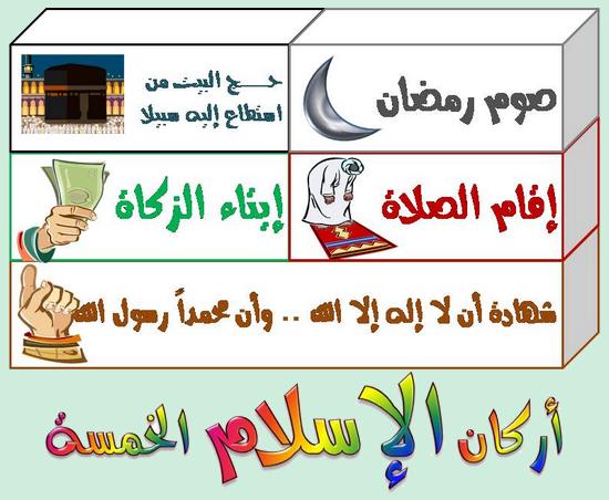 Comptine En Arabe Sur Les Piliers De L Islam Comptine En Francais Sur Le Piliers De L Islam نشيد جميل لتعليم أركان الإسلام الخمس ل Islam Islam For Kids Science