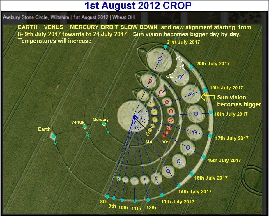 Crop circles decoding crop circles crop circles sacred
