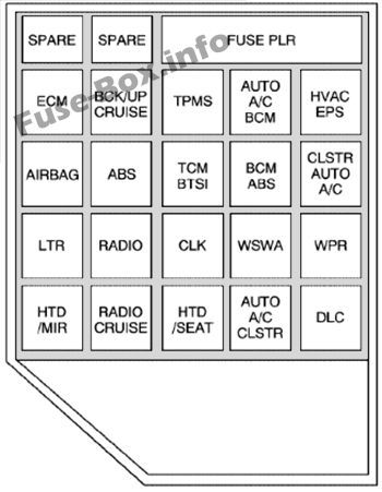 Instrument panel fuse box diagram: Chevrolet Epica (2005
