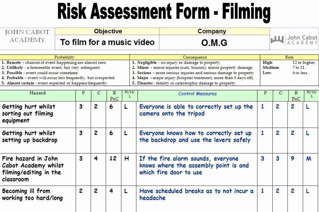 It Risk Assessment Template Elegant Amelia O Callaghan A2 Blog Risk Assess In 2020 Statement Template Process Flow Chart Template Standard Operating Procedure Template