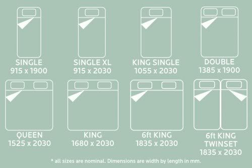 Bed Sizes from Smallest To Largest | Bed charts