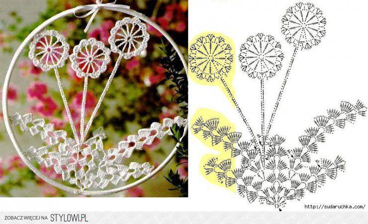 Witraz Okienny Dmuchawce Na Stylowi Pl Crochet Decoration Crochet Flowers Crochet Flower Patterns