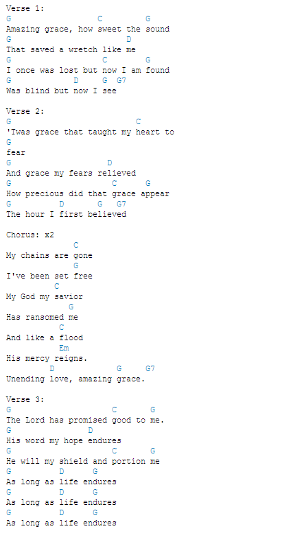 Amazing Grace (My Chains Are Gone) chords: one of my favorites ...