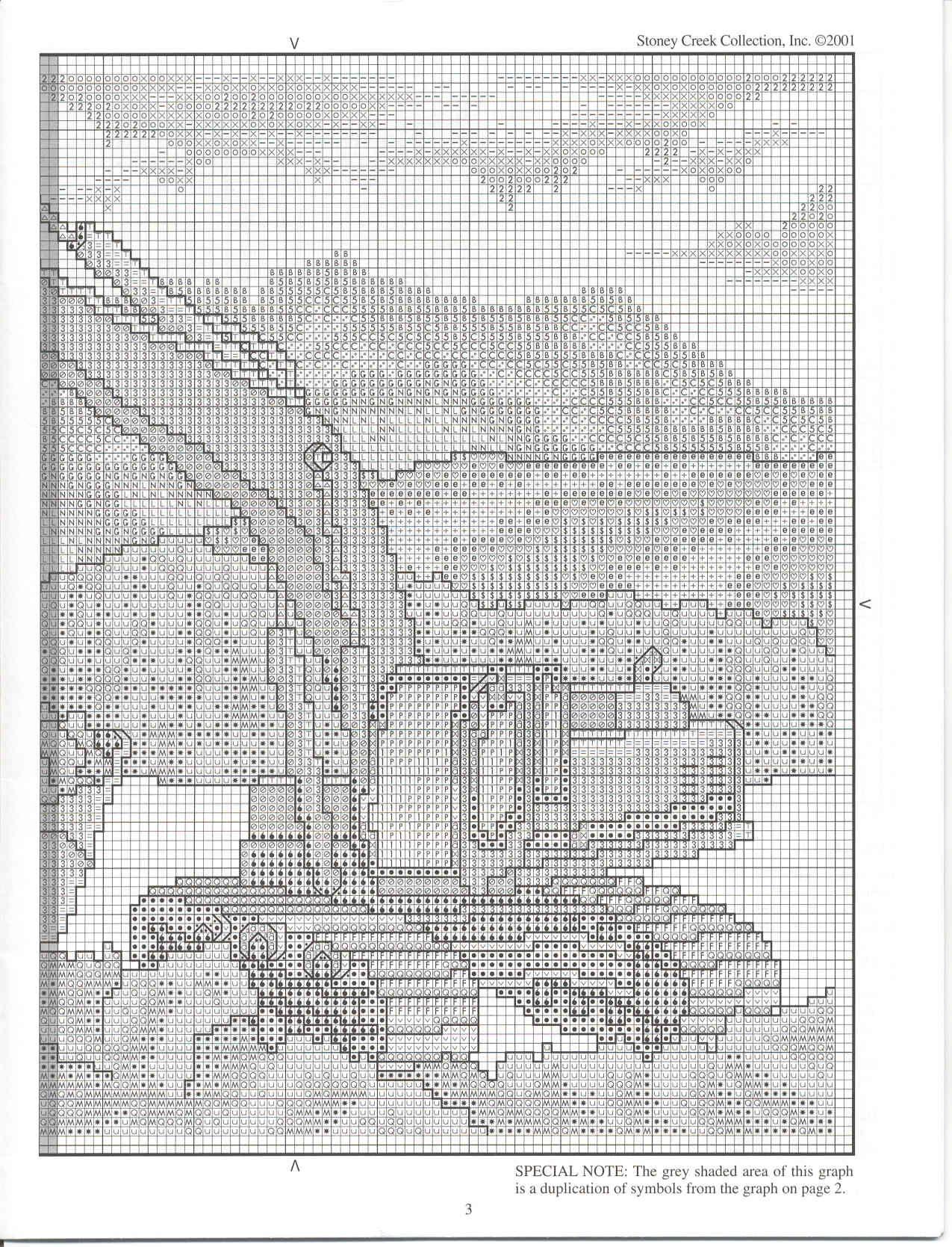 Excavator Doprava Vojenstv Pinterest Cross Stitch Schematic