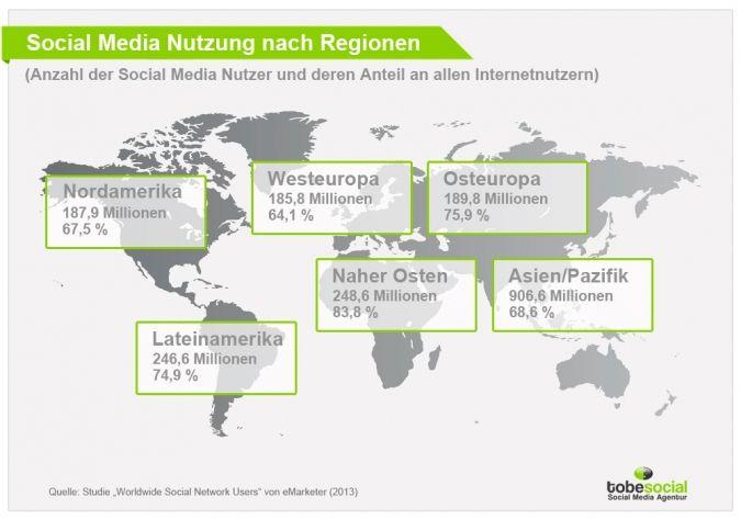 Keyfacts zur weltweiten Social Media und Internetnutzung aus aktuellen Studien für euch zusammengefasst: