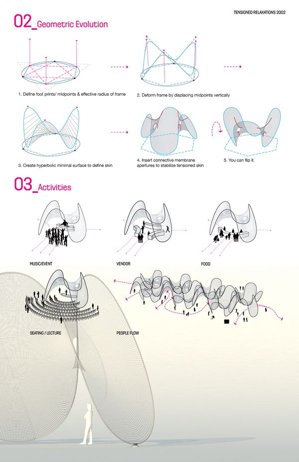 Tensioned relaxations playful outdoor structures for new for Arquitectura parametrica pdf