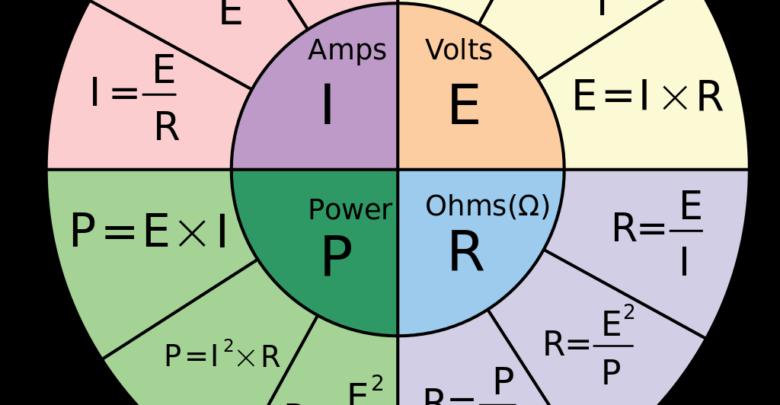 Ohm S Law Calculator P I V R Calculator With Formulas Equations Ohms Law Electrical Calculator Calculator