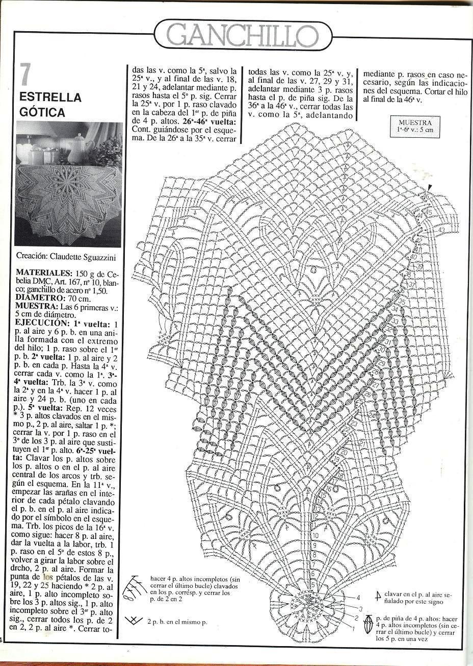 Delicadezas en crochet Gabriela: 10 Maravillosos manteles redondos ...