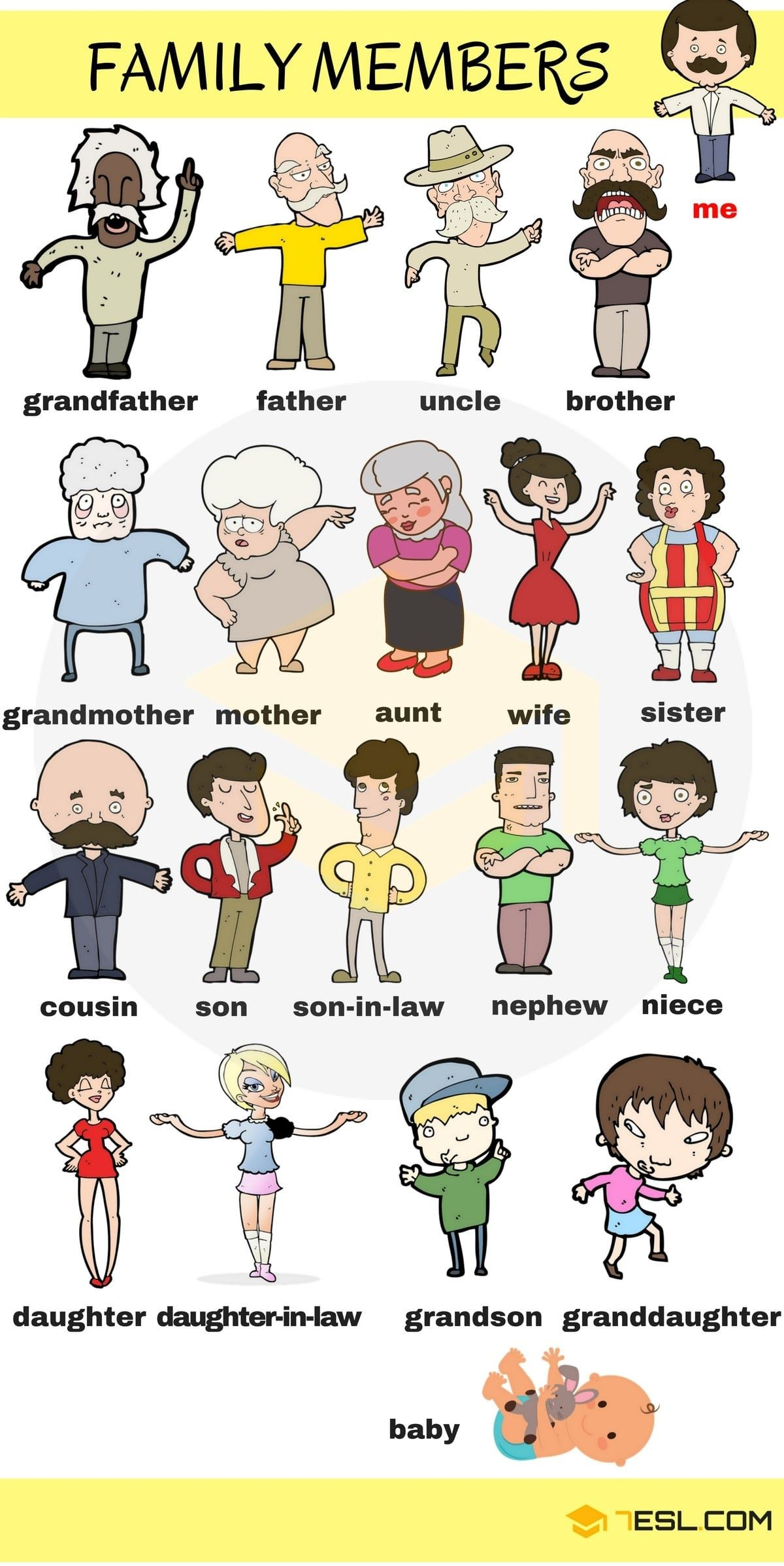 Libros Listening Ingles Family Members Vocabulary In English 7 InfografÍas