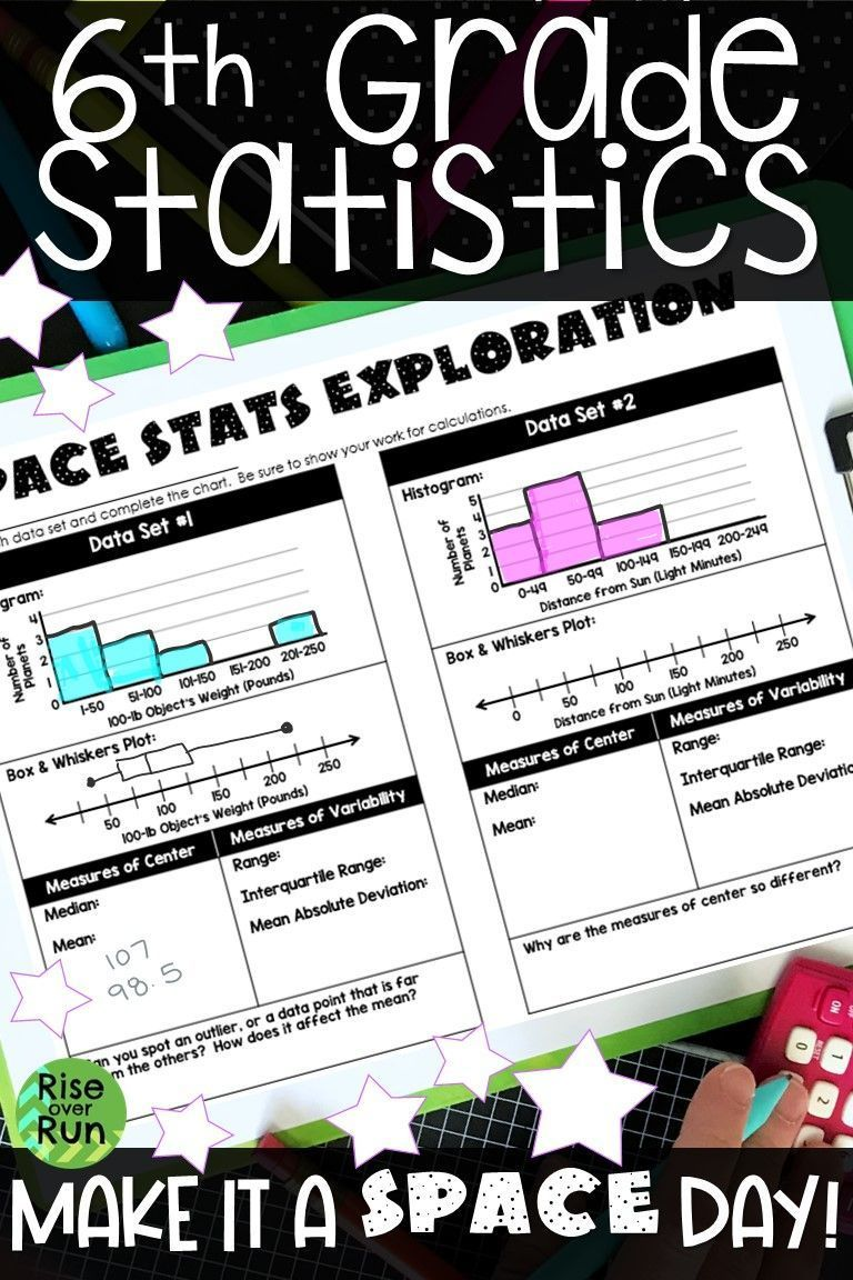 Statistics Activity With Box Whiskers And Histograms In 2020 Math Middle School Math 7th Grade Math