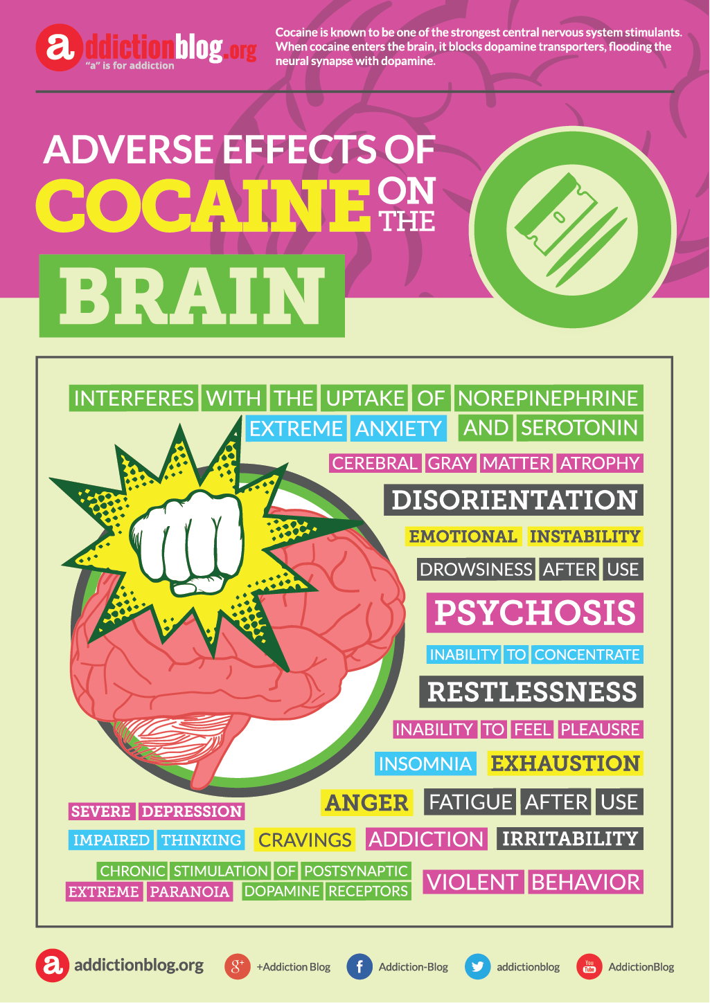 cocaine use and its effects Cocaine use during pregnancy can affect a pregnant woman and her unborn baby in many ways during the early months of pregnancy, it may increase the risk of miscarriage when the drug is used late in pregnancy, it may trigger premature labor it also may cause an unborn baby to die or to have a stroke, which can result in.