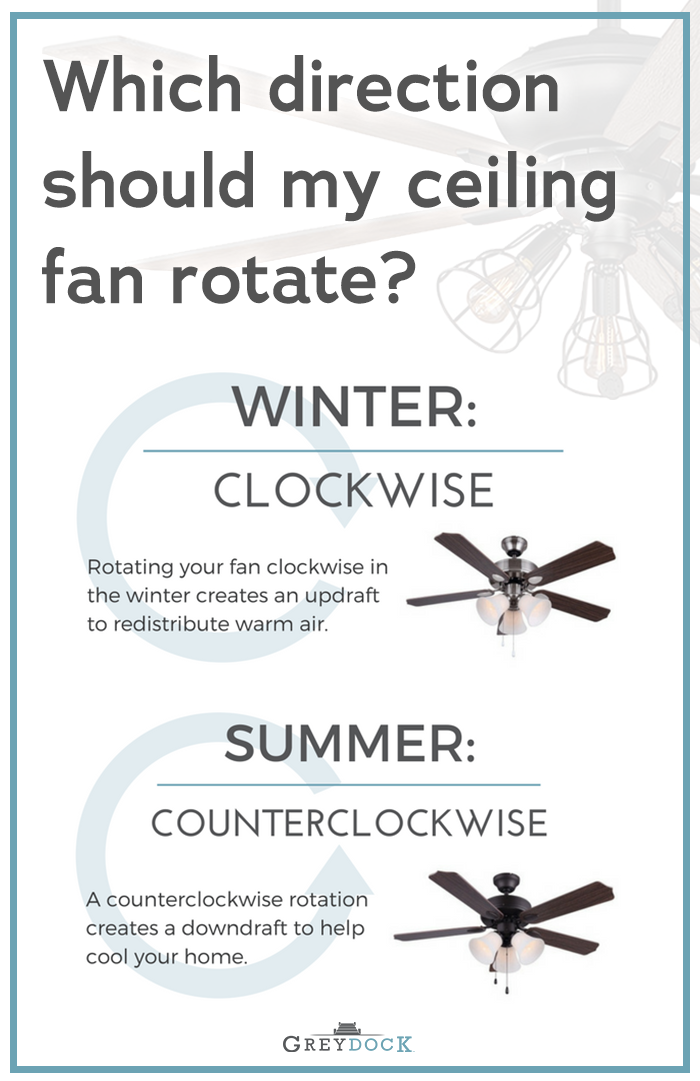 Which direction should my ceiling fan rotate ceiling fan ceiling fans make hot summers much more comfortable thanks to their cooling capabilities but many people write them off in the cooler months mozeypictures Choice Image