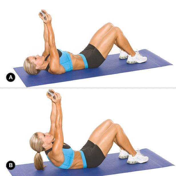 Weighted Crunch Target Muscles: Rectus