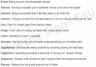 22++ Zodiac signs weight gain trends