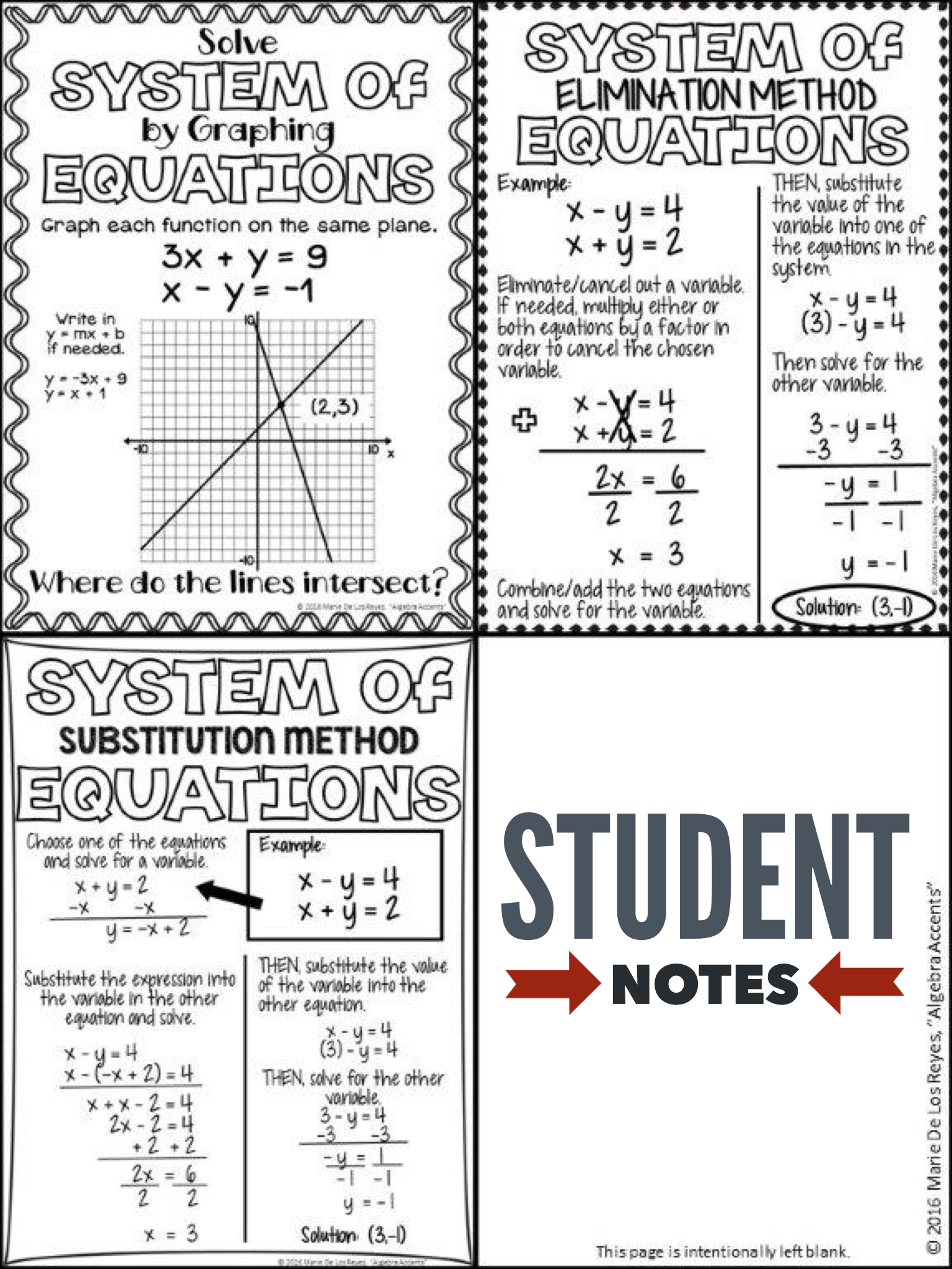 Systems of Equations Student Notes and Practice | Middle school math ...