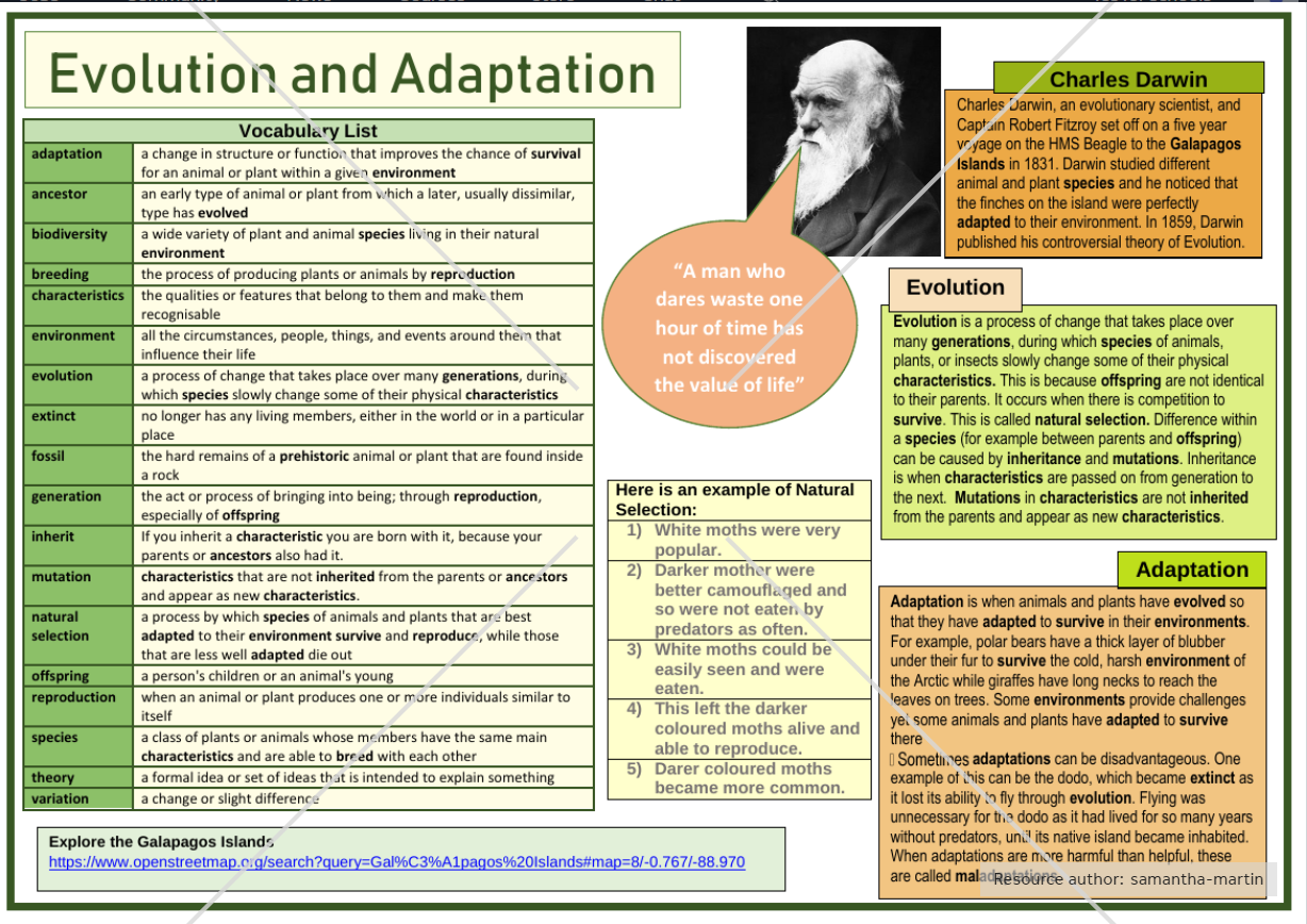 Evolution And Adaptation Charles Darwin Knowledge
