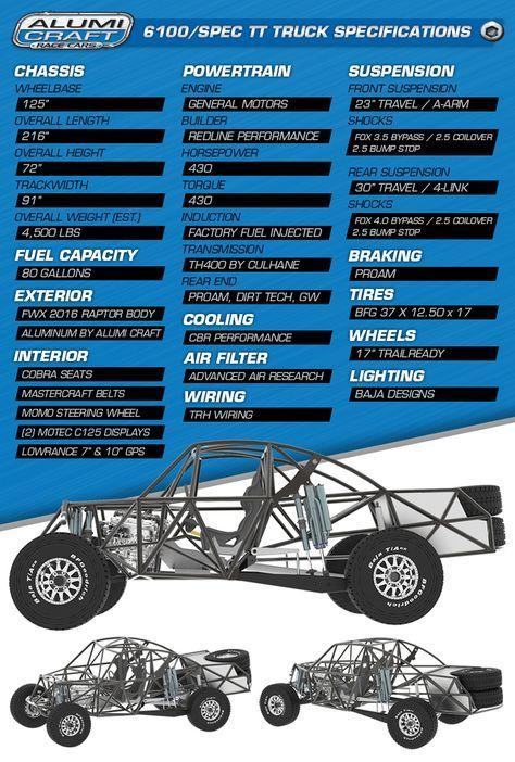Alumi Craft 6100 Race Truck, Spec TT | Roll cage | Truck ... on