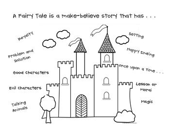 story elements of a fairy tale student chart teaching fairy tales unit story elements. Black Bedroom Furniture Sets. Home Design Ideas