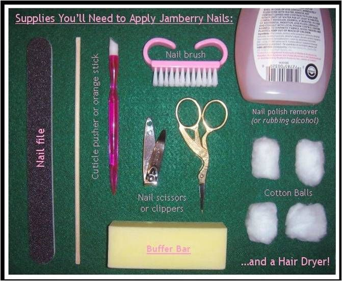 everything  you need to put on your Jamberry Nail shields
