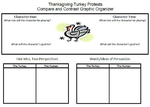 thanksgiving turkey protest persuasive writing ideas thanksgiving turkey protest persuasive writing ideas