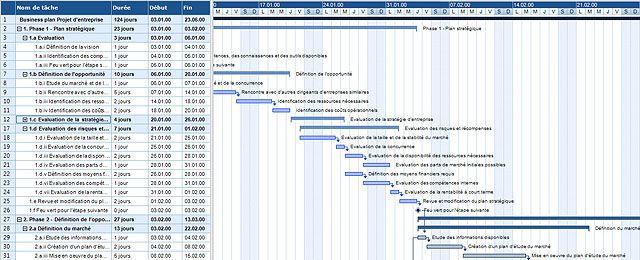 Diagramme de gantt service design pinterest diagramme de gantt diagramme de gantt ccuart Image collections
