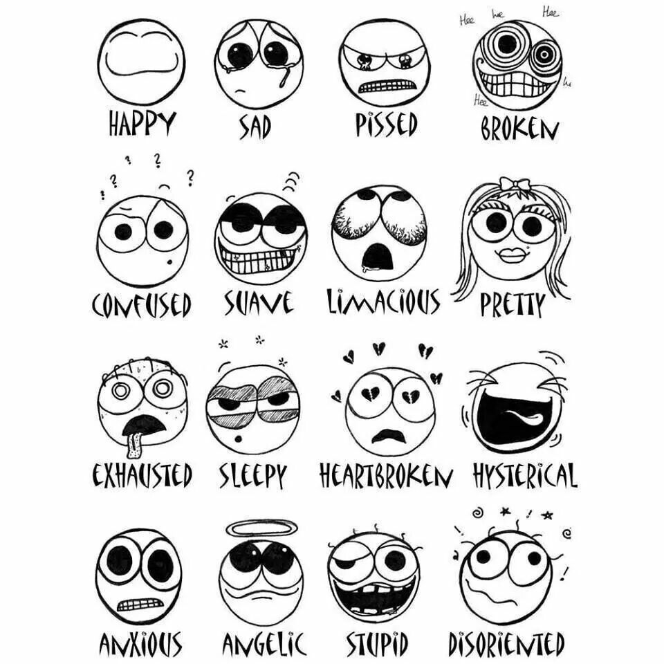 How do you feel today? (With images) Emotion chart