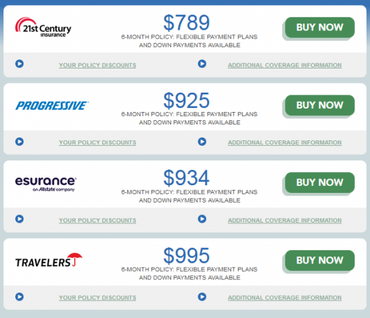 Compare Car Insurance Rates With Autoinsurance Com Compare