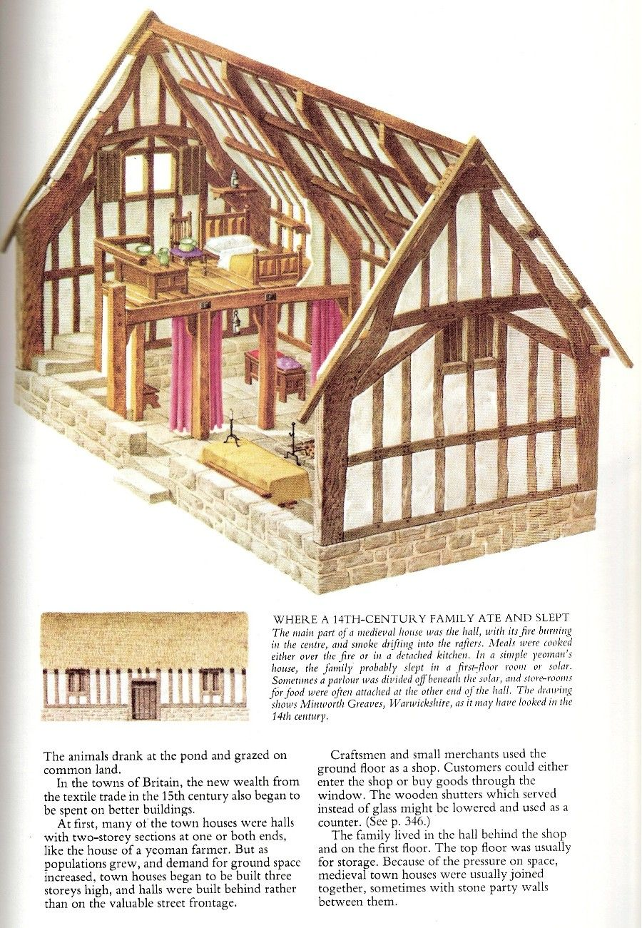https://s-media-cache-ak0.pinimg.com/originals/b4/ab/69 ... for Medieval Peasant House Layout  59dqh