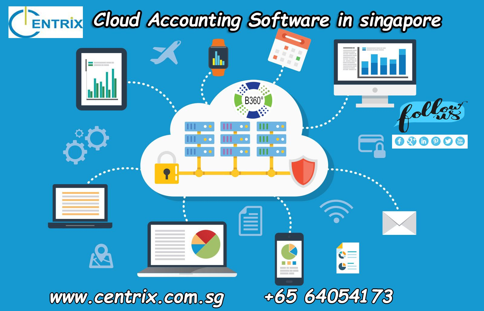 Find the best Cloud Accounting software Purchase Order